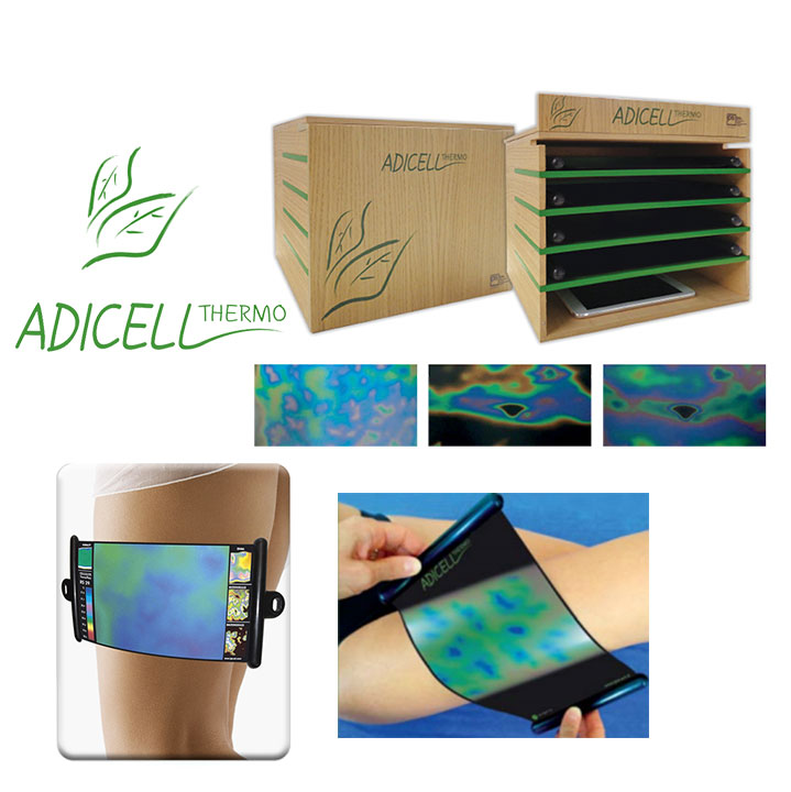 Adicell-Thermo